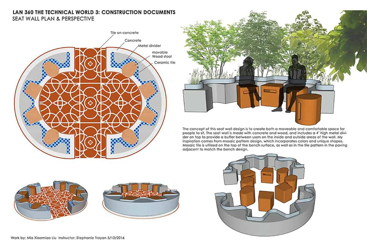 Landscape Architecture Degrees Aa Bfa Mfa Ma Academy Of Art University