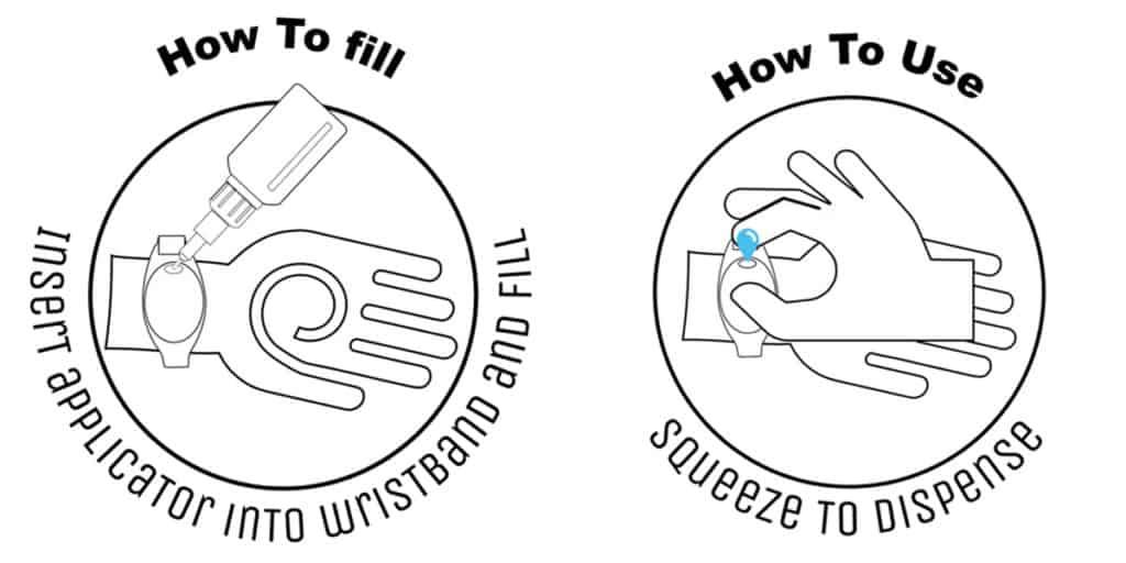 How to use Handiguru