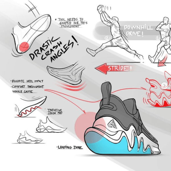 Giannis Immortality Sketch
